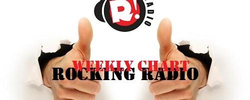 Rocking Radio Weekly Charts: Τα τραγούδια που αγαπήσατε περισσότερο την εβδομάδα που μας πέρασε!