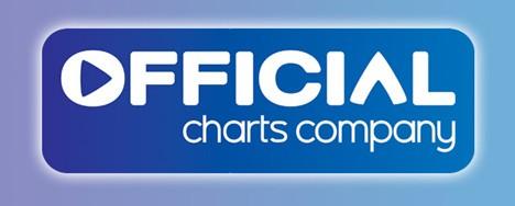 Η Official Charts Company αποκαλύπτει τους πιο «μοσχοπουλημένους» καλλιτέχνες όλων των εποχών στη Μ. Βρετανία