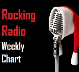 Rocking Radio Weekly Chart: Τα τραγούδια που ξεχωρίσατε την εβδομάδα που μας πέρασε!